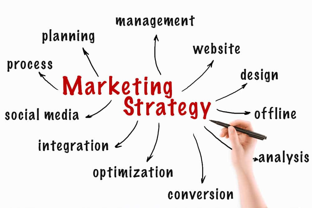 Do You Have a Marketing Strategy? thumbnail image