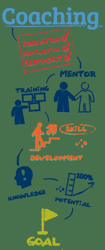 Business Coaching Banner