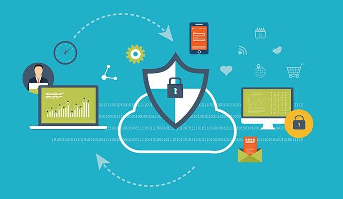 DNS Protection